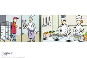 Restaurant Kitchen ordering Delivery